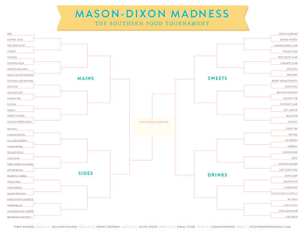 SouthernWeddings-MasonDixonMadnessBracket