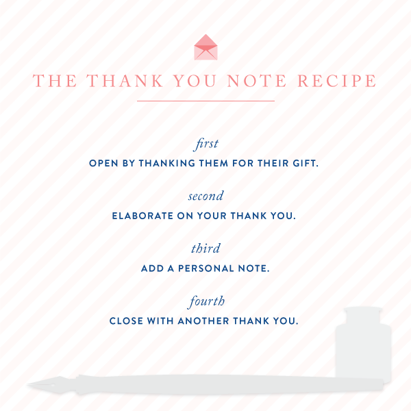 Etiquette For Sending Wedding Gift Thank You Notes : Open by thanking them for their gift. ?Thank you so much for the ...